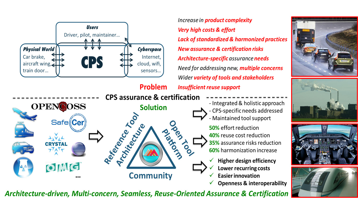 Excellence Concept in AMASS