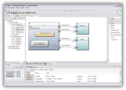 System modelling in AMASS with Papyrus | AMASS